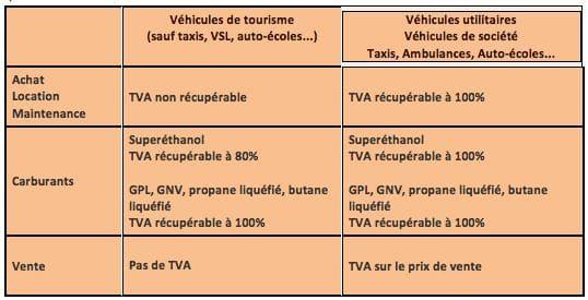 TVA fiscalite-auto-voiture-propre-5 fig. 025