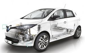 zoé-fiscalité-automobile-1
