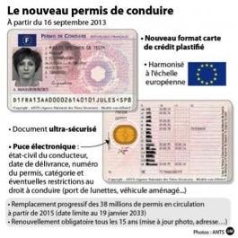 Nouveau format du permis de conduire