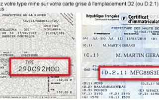 Code National d'identification du Véhicule.