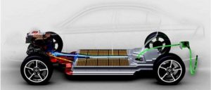 Batterie véhicule électrique
